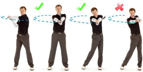 golf-hand-rotation