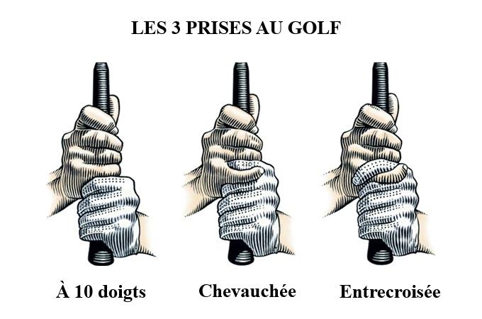 Golf-3 PRISES